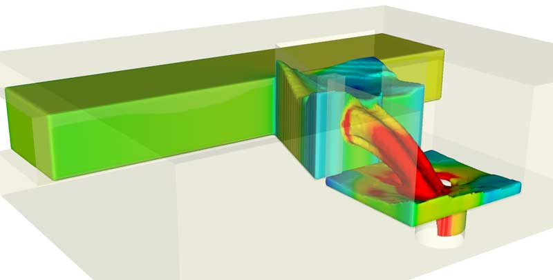 Combined sewer overflow simulation for sewer design