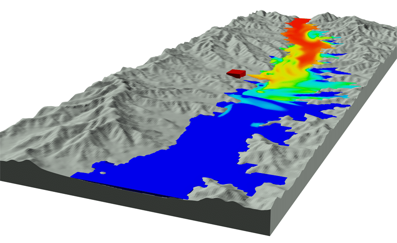Simulation of river hydraulics output