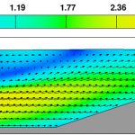 Cross section of the draft tube exit and tailrace channel in terms of velocity magnitude and vectors