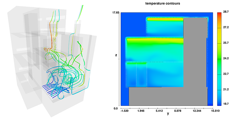 Final temperature distribution simulated with FLOW-3D