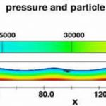 Particle trajectories and pressure variation