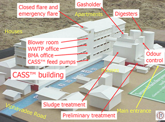 odors in wastewater treatment plant environmental sciences essay An important focus is addressing odors and their ongoing and long-term environmental impacts in specific feasibility studies, while also allocating tangible dollars in your capital improvement programs to address the issues in collection system plans, and wastewater treatment plant design and upgrades.