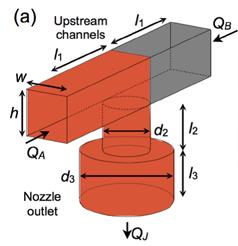 Multi-material T-junction microfluidic printhead