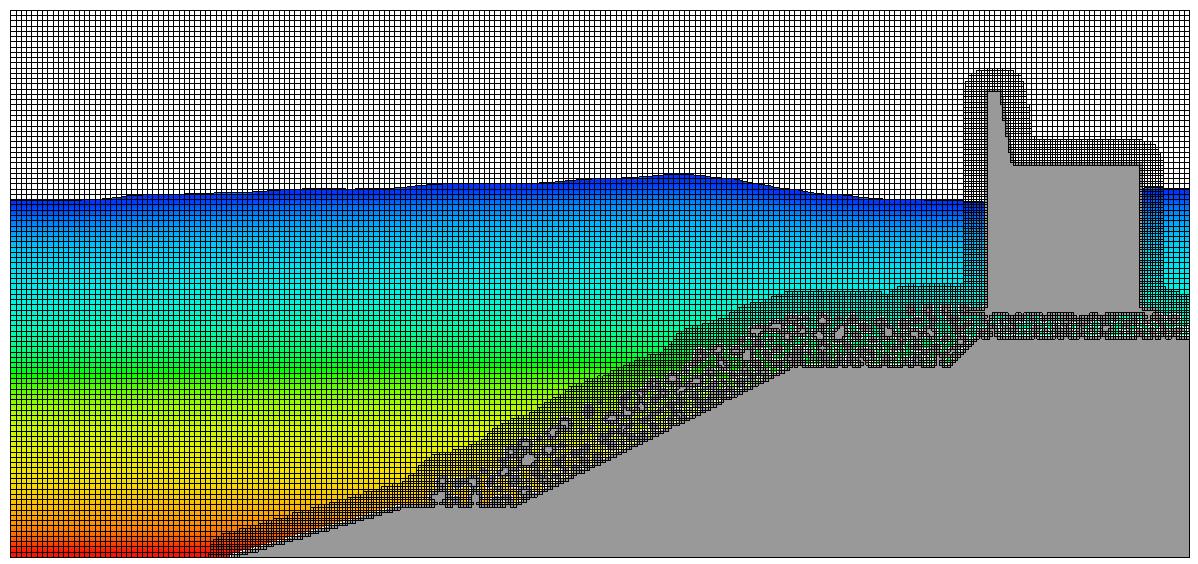 Conforming mesh - hydraulics example
