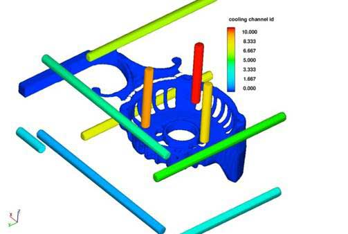 Cooling channels FLOW-3D Cast