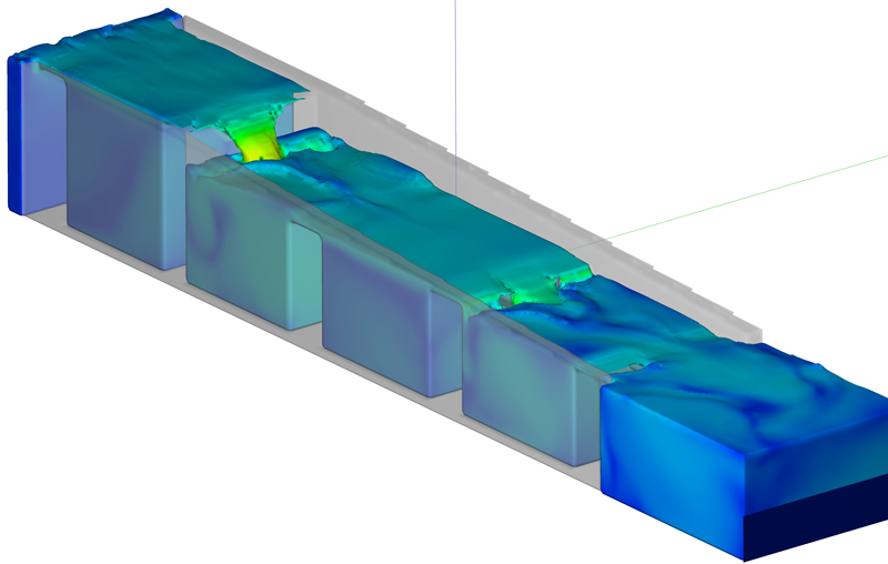 FLOW-3D is an accurate simulation software used to model fish passages