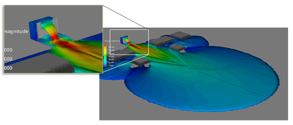 Hybrid shallow water 3D flow model