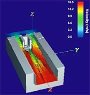 Manitoba Hydro spillway analysis