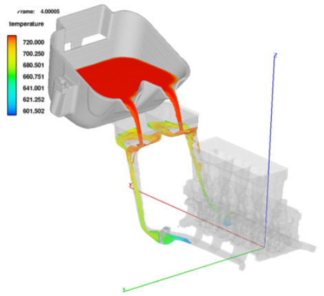 Permanent mold simulation by Peugeot PSA