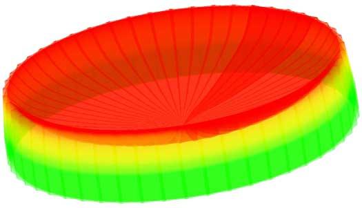 FLOW-3D's residue model