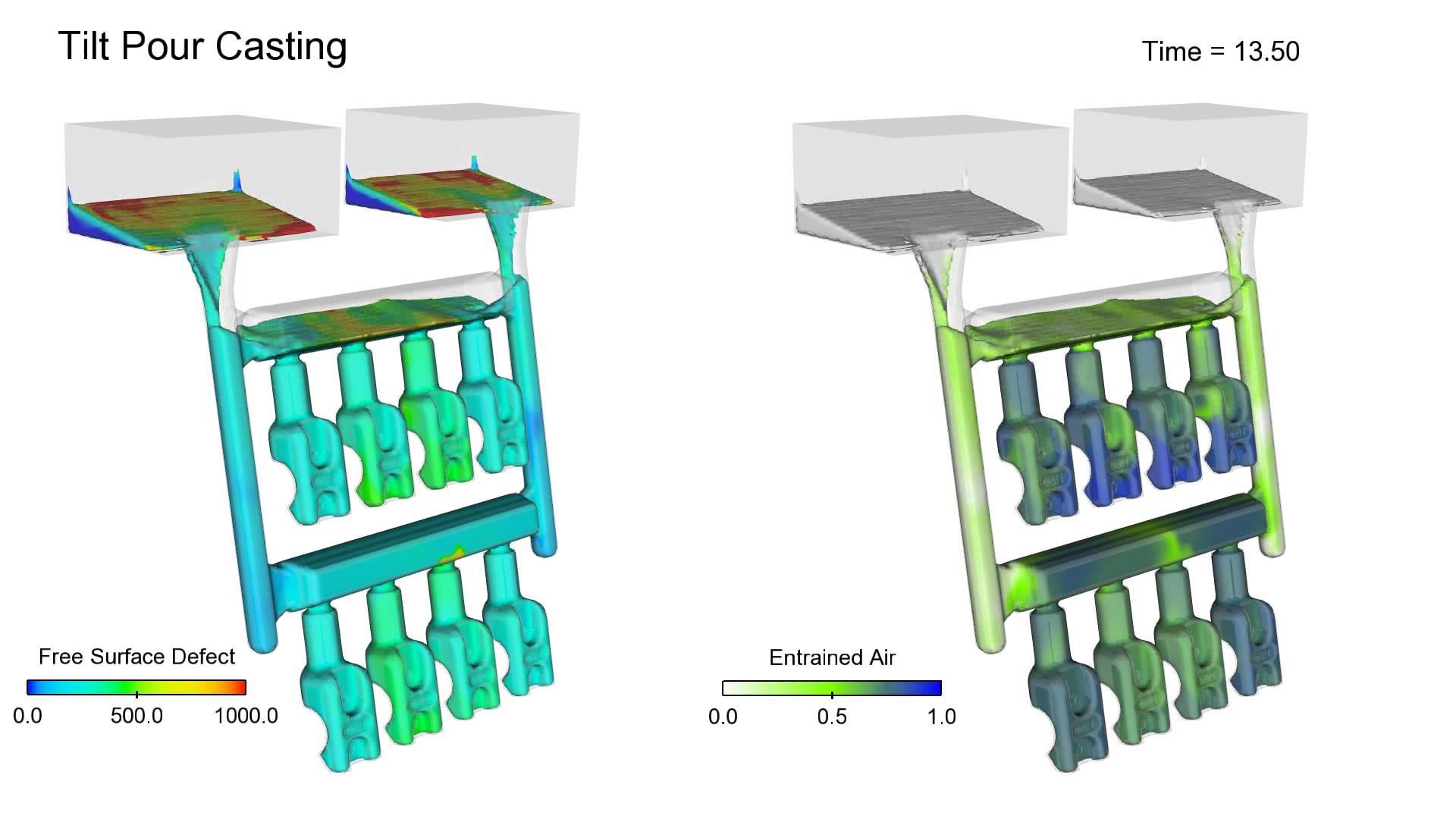 Simulating Tilt Pour Casting   FLOW-3D CAST
