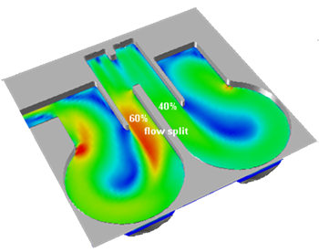 Grit chamber simulation