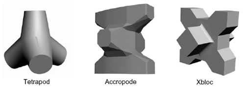 Artificial blocks