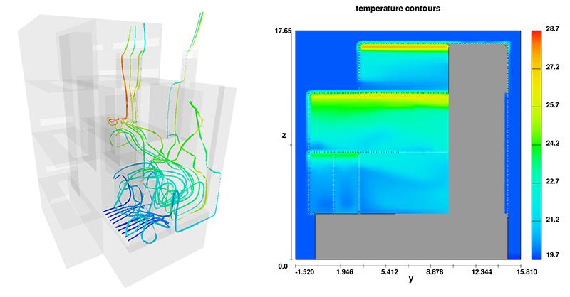 Final temperature distribution