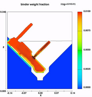 GM Powertrain CFD simulation engine block water jacket