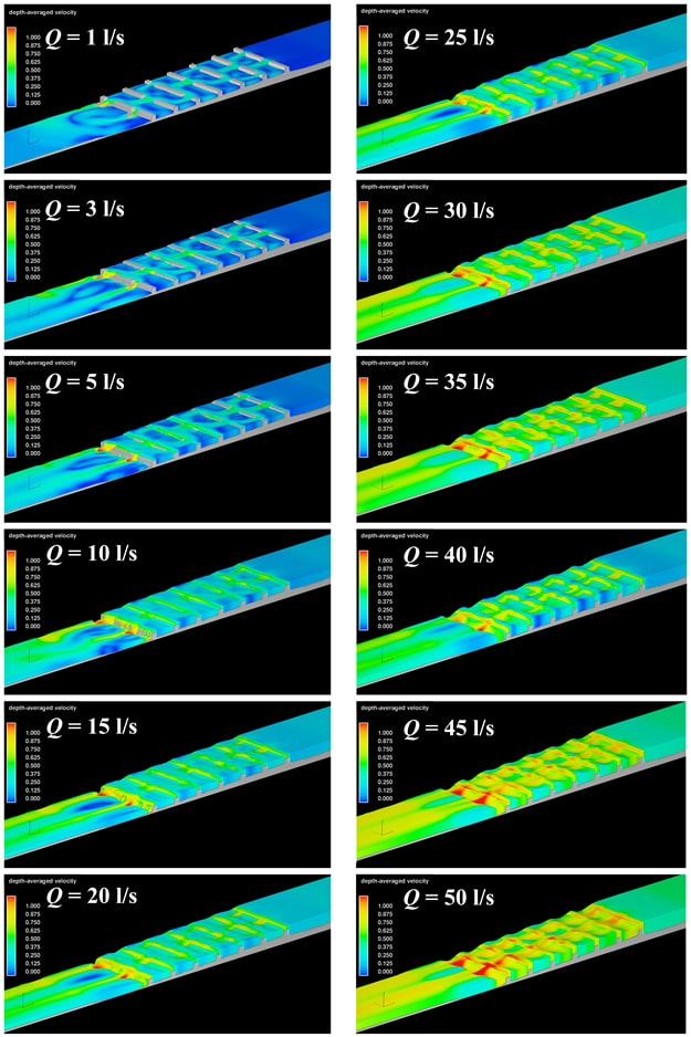 Graphical results of FLOW-3D simulations