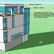 HVAC model for increased ventilation