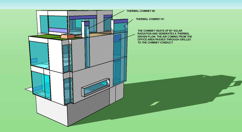 HVAC model for increased ventilation