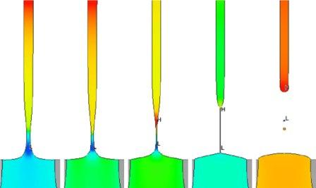 Inkjet formation simulation