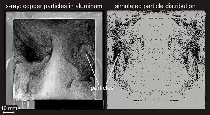 Adjustment of parameters influencing particle/melt-interactions