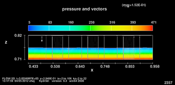 Pressure fields for the 2D different thickness of surface pavement