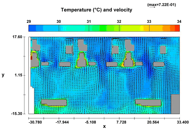Simulation of temperature distribution for hvac system