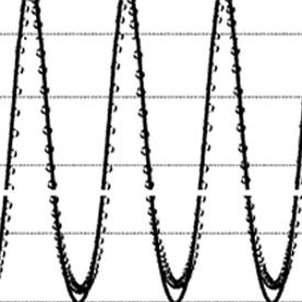 Stokes theory horizontal velocity