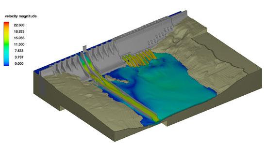 Sediment scour model