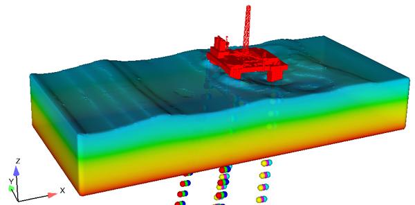 Sponge layer method in FLOW-3D