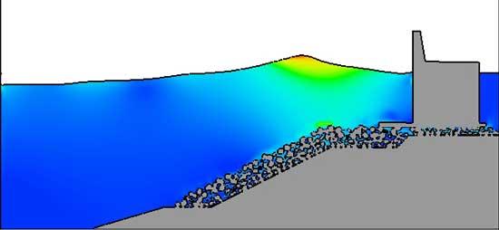 Wave break simulation