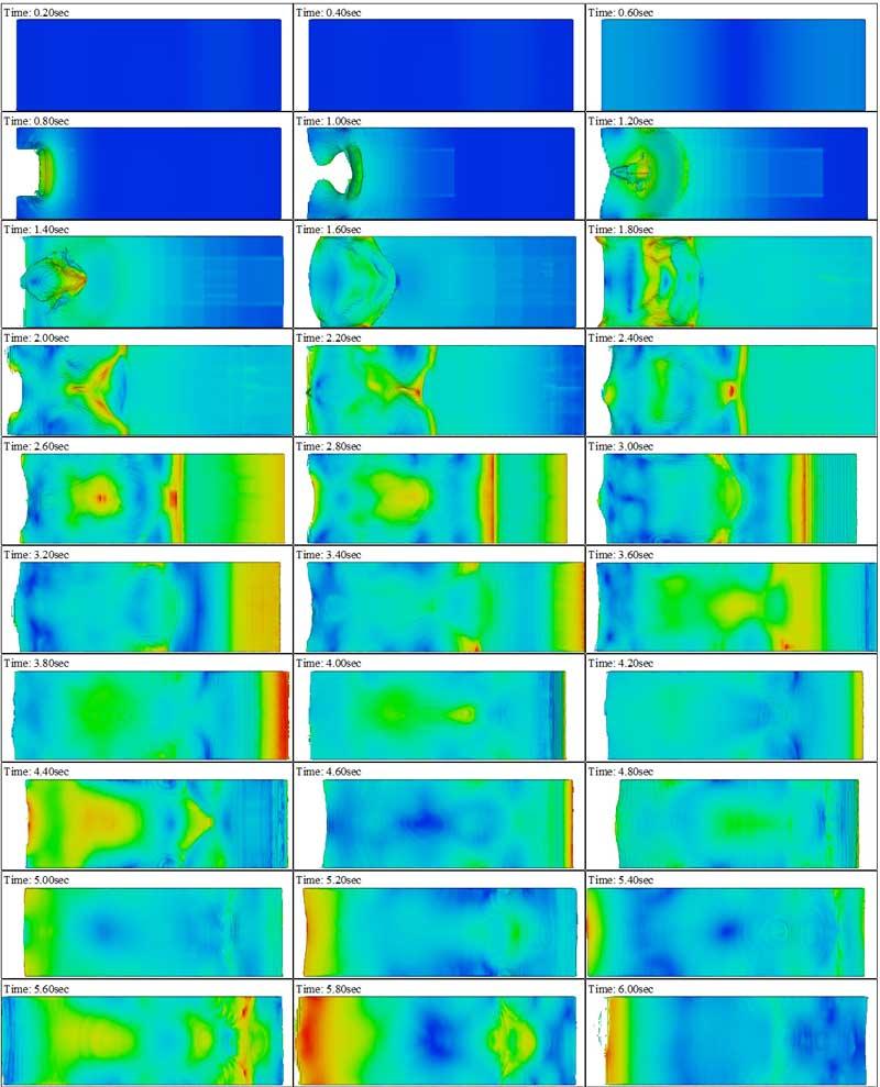 FLOW-3D wave results