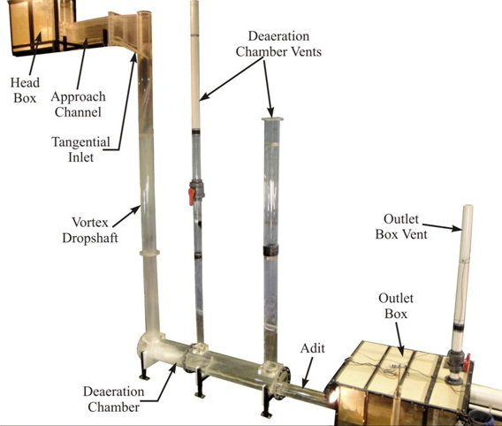 Scale model (1:10) of vertical drop structure