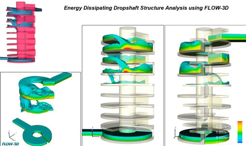 Energy dissipating dropshaft structure analysis