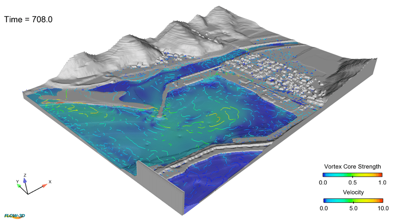 Tsunami vortex simulation