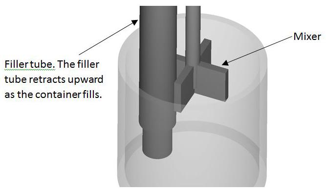 Mixing tube active simulation control