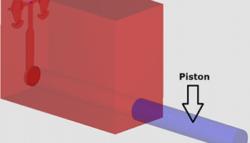 P-Q squared analysis