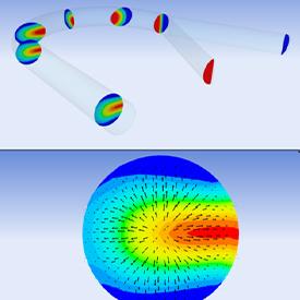 Micro mixing simulation