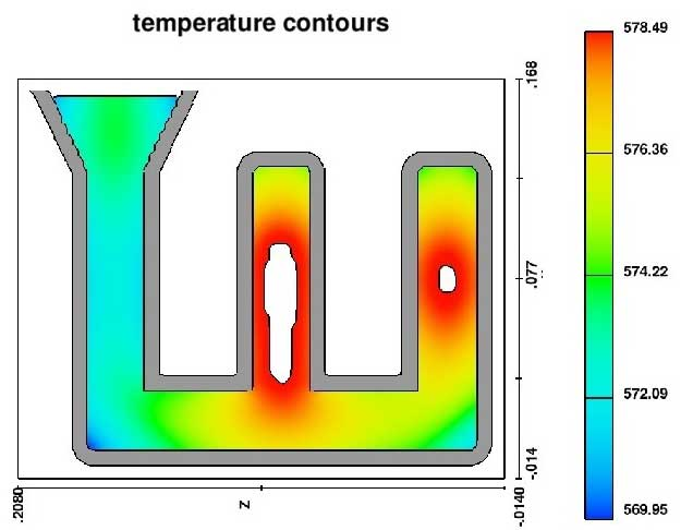 2D temperature profile after 50% solidification when the sprue is located at one end