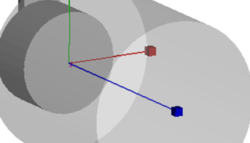 A Tour of Interactive Geometry Creation