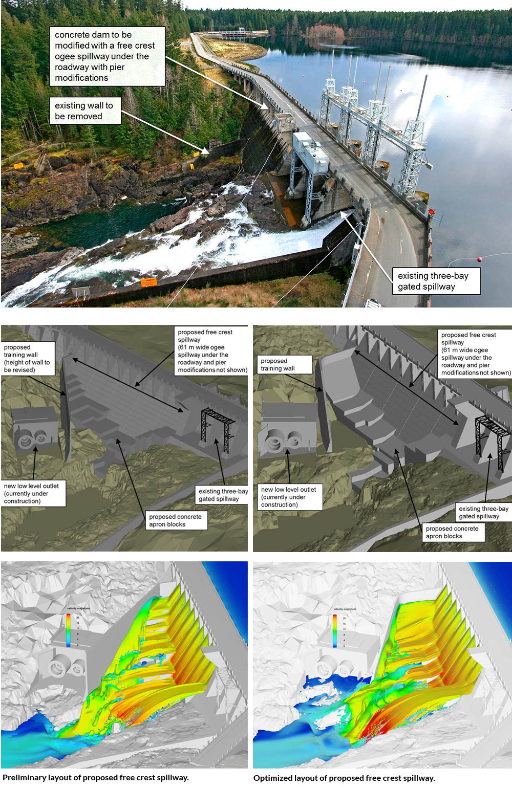 FLOW-3D model results for the preliminary and optimized layout of the proposed spillway at John Hart Dam.