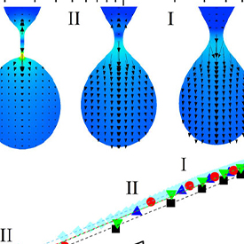 Computational analysis drop formation low viscosity