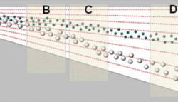Microfluidics Particle Sorting Using Gravity