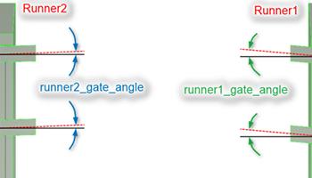 Runner system optimization