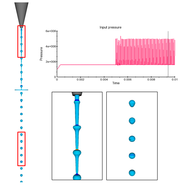 Droplet formation input pressure pulse simulation results