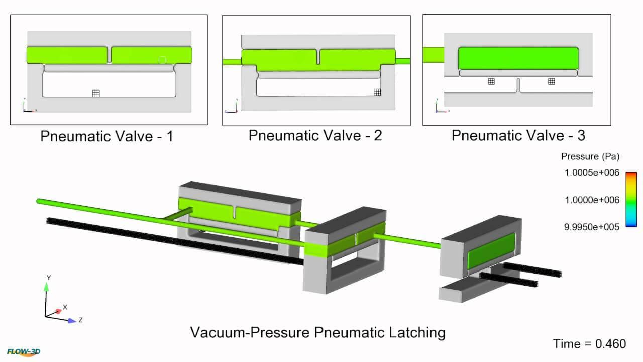 Microfluidic Circuits Designing Pneumatic Latching Valves Flow 3d Circuit Diagram