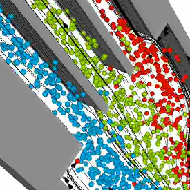 Microfluidics particle sorting using hydrodynamics