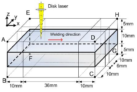 Laser welding schematic