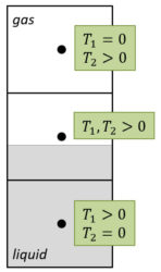 Comprehensive model: Two-fluid, two-temperature