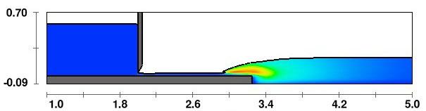 Hydraulic jump steady-state accelerator