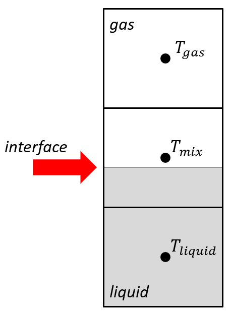Simplified model - two-fluid, one-temperature